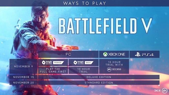 Play Battlefield V Early