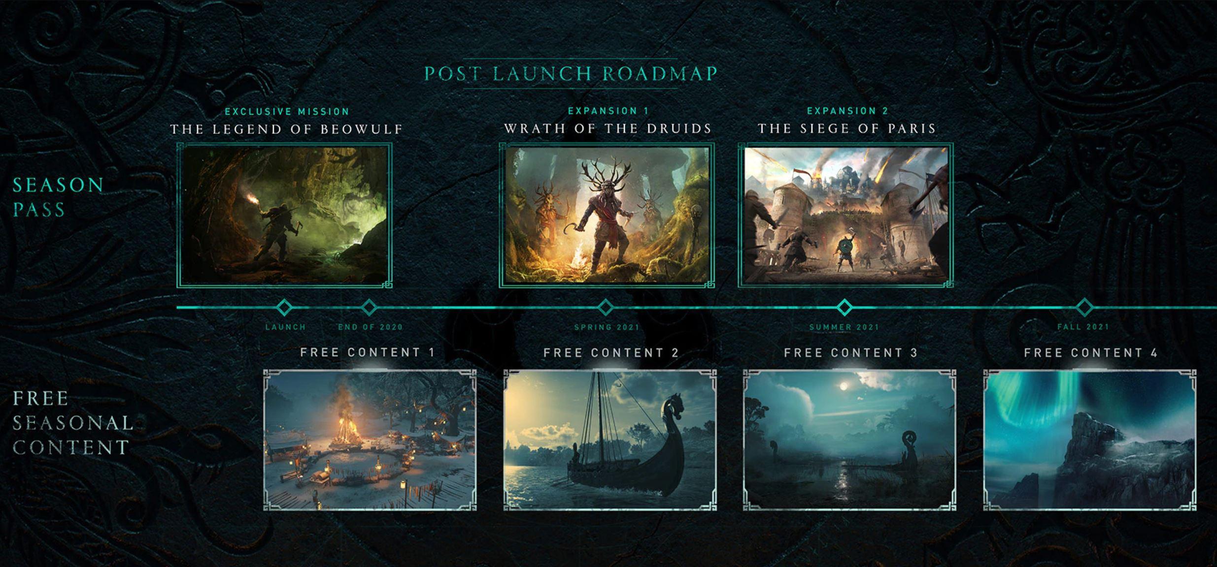 Valhalla Post Launch Content