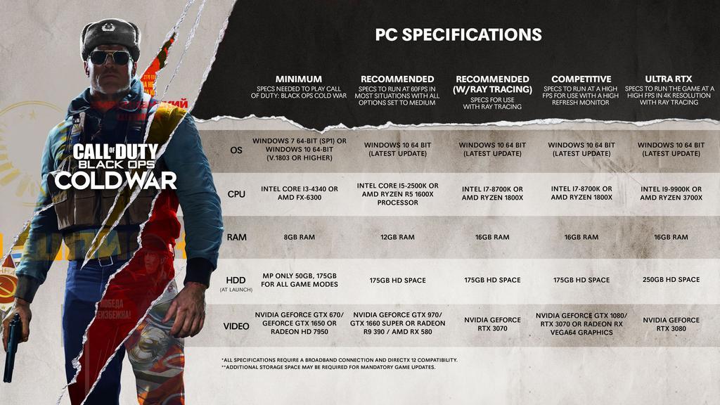 4K Black Ops Cold War PC Specs