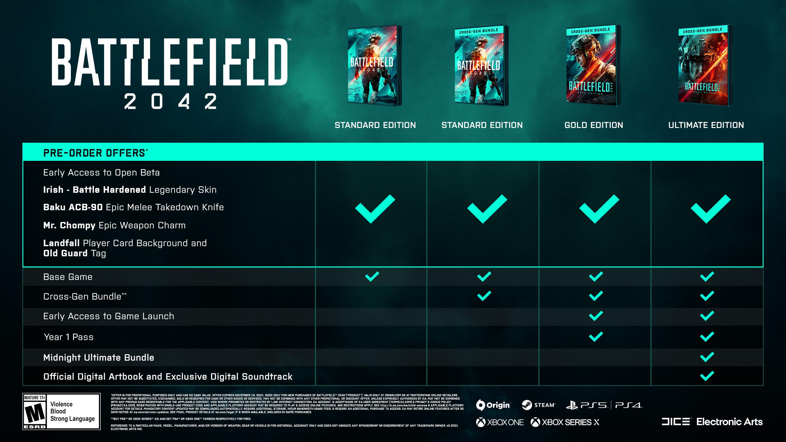 Battlefield 2042 Beta